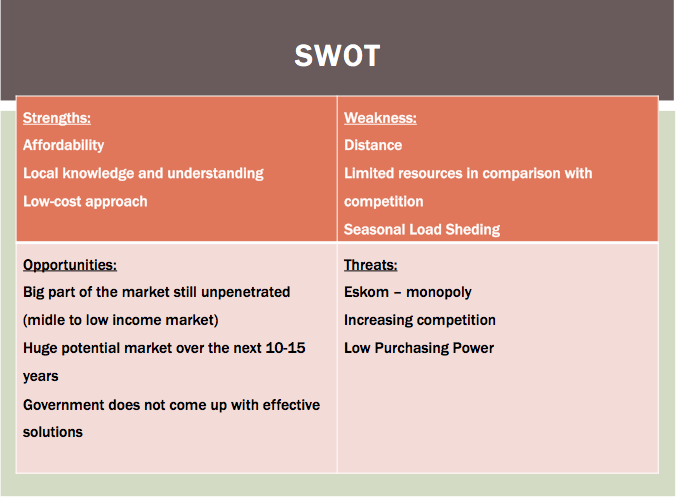 Eskom Holdings SWOT Analysis